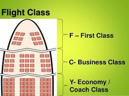 جدول درصد جریمه کنسلی بلیت مسافر در شرکت های ایرانی و انواع کلاس های پروازی